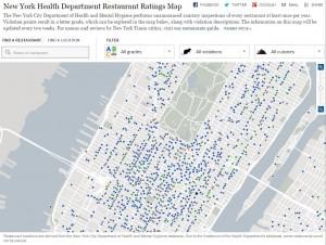 New York City Health Department Violations
